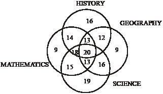 venn-diagram-20578.png