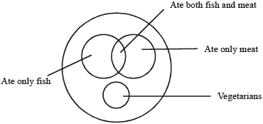 venn-diagram-20861.png