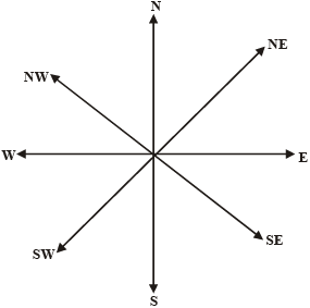 direction-sense-s-9785.png