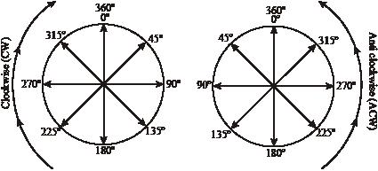 direction-sense-s-9791.png
