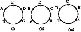 permutation-combination-f-19731.png